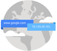 Global Cloud DNS akışı