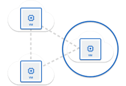 manage-networking