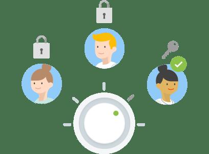Gestiona las identidades y los accesos de toda la organización