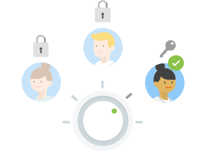 Manage IAM across your org