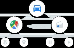 Intégration facile aux applications et appareils existants