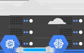 Diseñada para la inteligencia artificial en Google Cloud