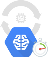 Esegui più velocemente l'iterazione delle soluzioni ML