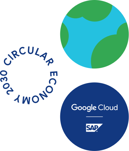 Afbeelding circulaire economie 2030