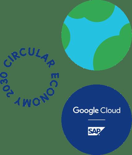 Imagem do Circular Economy 2030