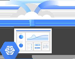 Bild: Serverlose Full-Stack-Anwendungen erstellen