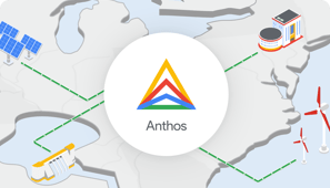 Demostración de Anthos