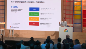 Vídeo do Google Cloud Next '19