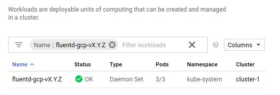 Como encontrar o conjunto do Fluentd Daemon