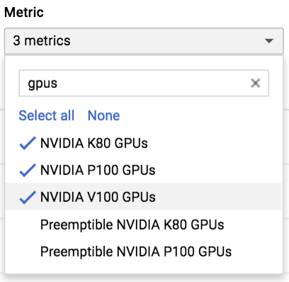 A screenshot of the Metrics drop-down menu, showing GPUs metrics selected.