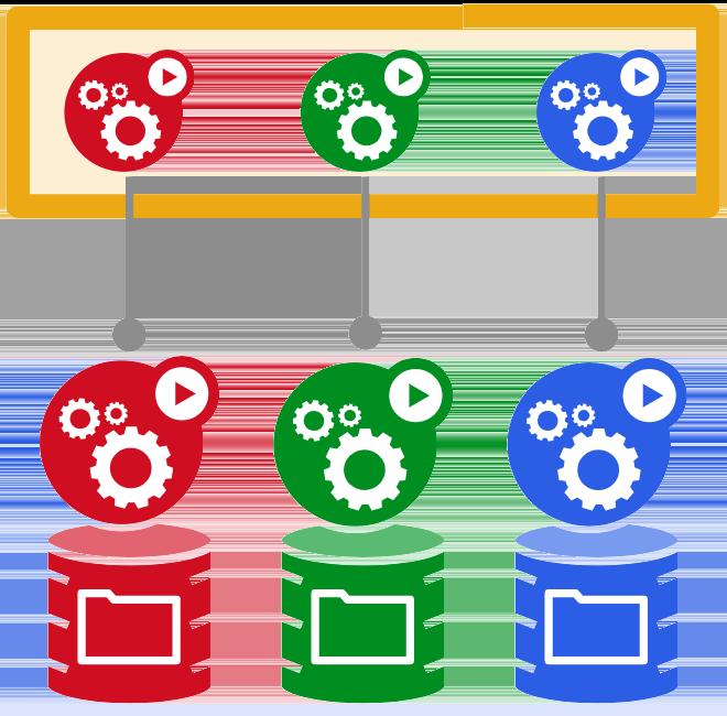 StatefulSet | Kubernetes Engine Documentation | Google Cloud