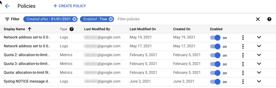 Usa la columna **Tipo** de la lista de políticas de alertas para distinguir las alertas basadas en registros y las alertas basadas en métricas.