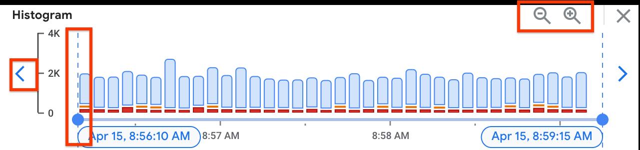 El cronograma del panel de histograma muestra los controles de tiempo rápidos.