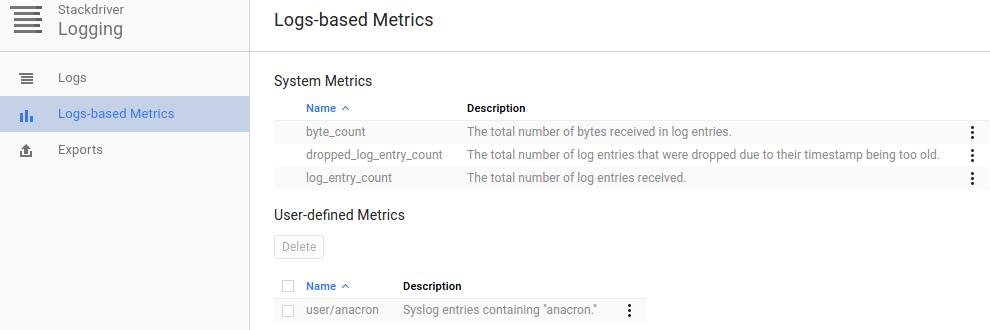 User-defined metrics