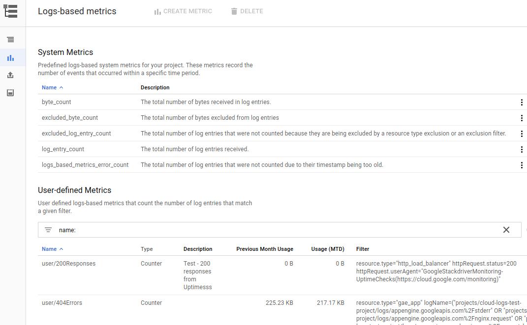 ログベースの指標リストを表示するユーザーインターフェース。