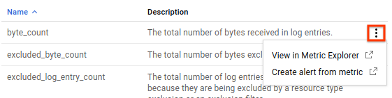 The logs-based metrics lists showing the overflow menu.