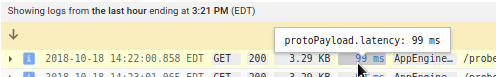 """protoPayload.latency"" aufrufen"
