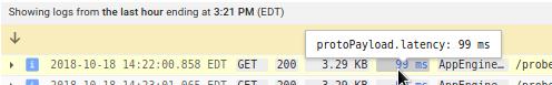 protoPayload.latency を表示