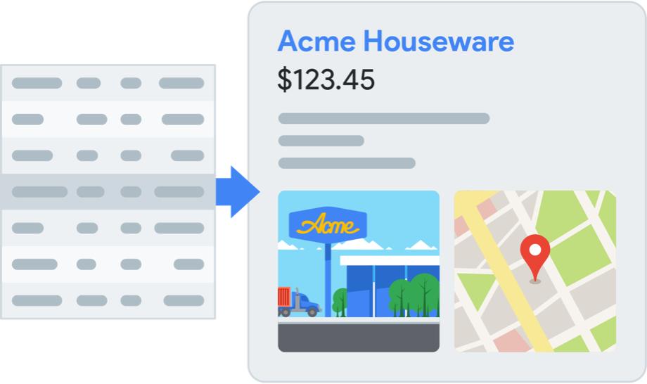 Help customers better understand spending