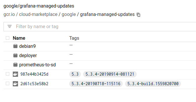 Ejemplo de estructura del repositorio de Grafana de ContainerRegistry