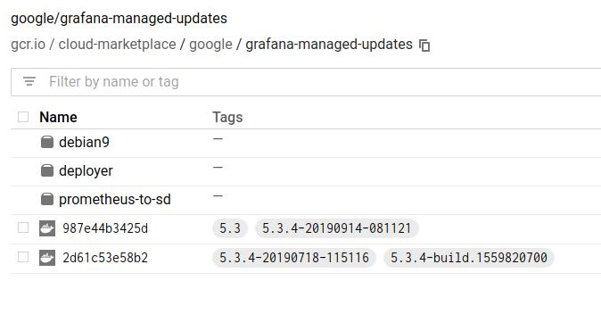 Exemplo de estrutura de repositório do Grafana Container Registry