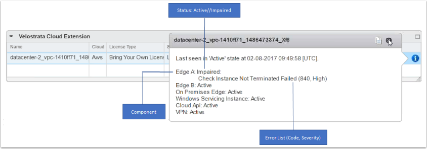 Clicking the cell marked Impaired shows which Cloud Edge note is impaired and displays an error code