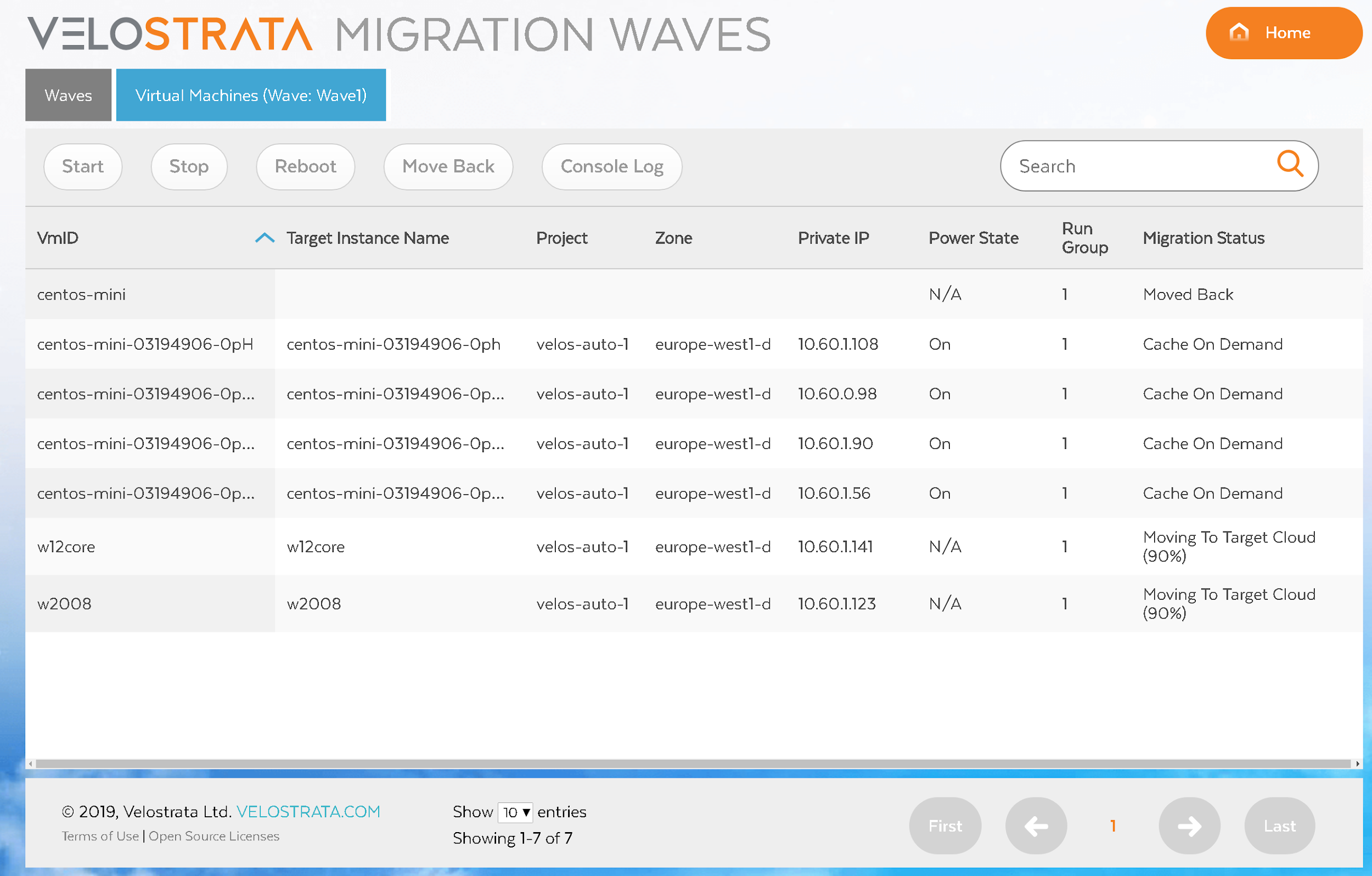 Detailed view of monitoring the progress of a wave from the Wave UI