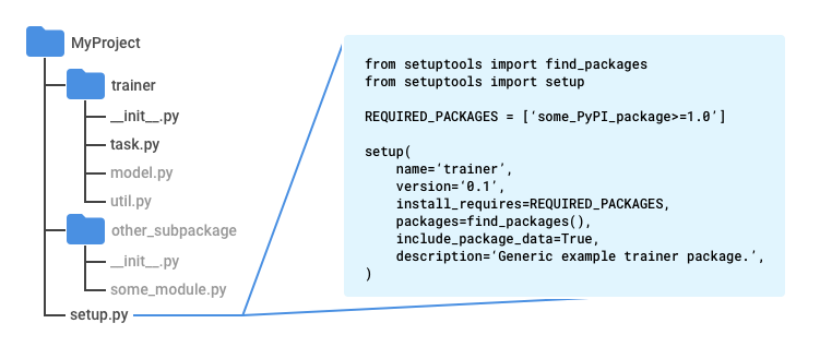 トレーニング アプリケーション プロジェクトの推奨される構造