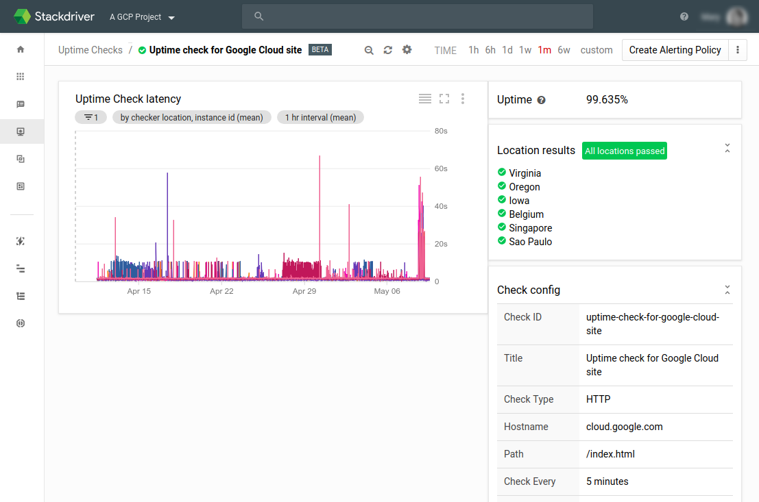 Reviewing Uptime Checks | Stackdriver Monitoring | Google Cloud
