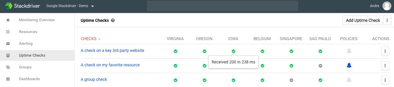 reviewing uptime checks stackdriver monitoring google cloud