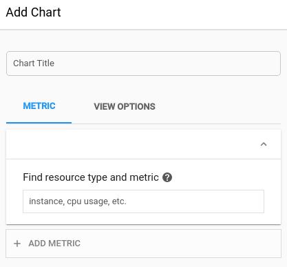 デフォルト設定での [Add Chart] ダイアログの表示。