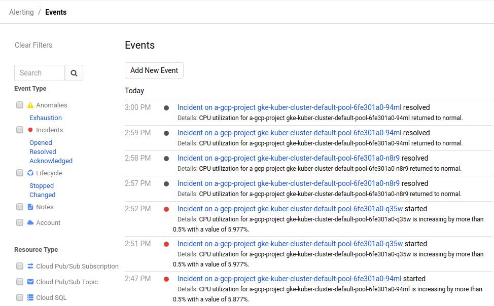 Parte de una lista de eventos