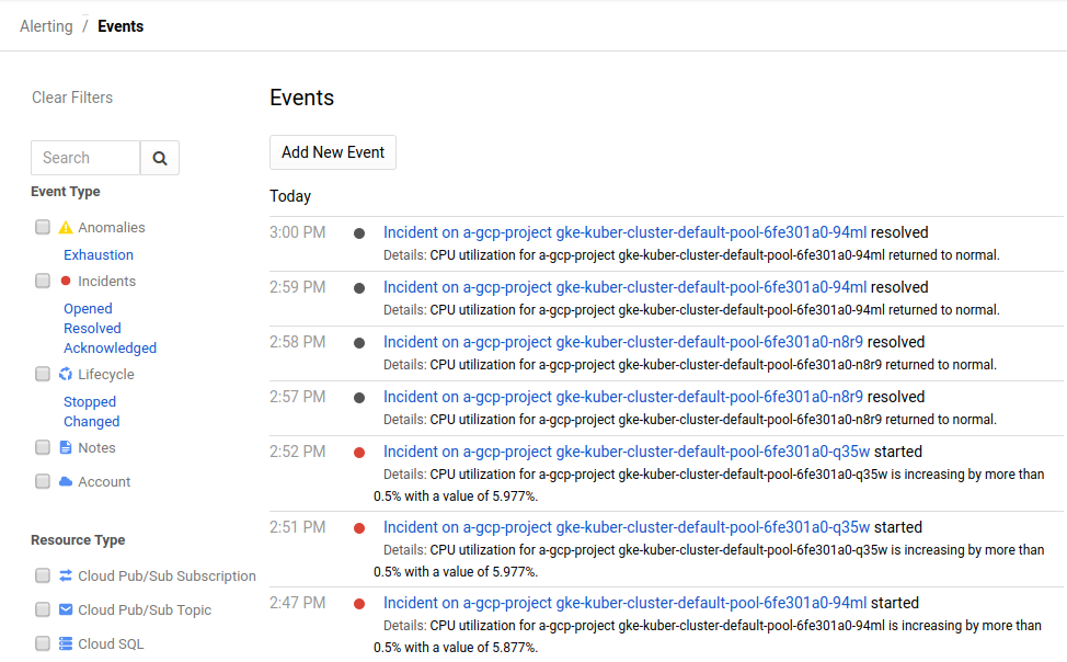 Parte de uma listagem de eventos