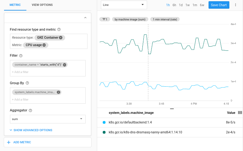 Selecting metrics | Stackdriver Monitoring | Google Cloud