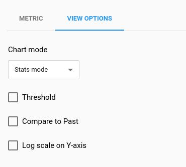 Exibição da guia de opções de visualização do gráfico.