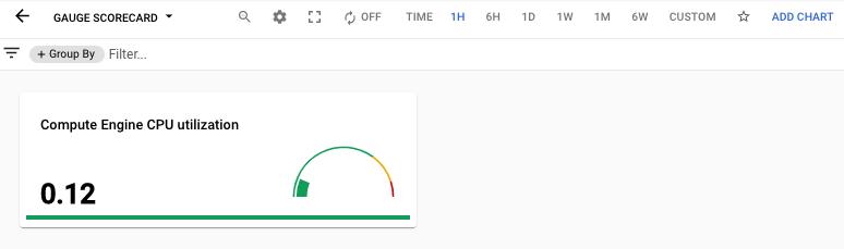 Exemple de tableau de bord avec un widget Scorecard comportant une ressource GaugeView
