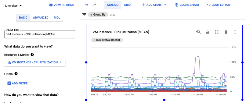 Example of a line chart that has been added to a dashboard.
