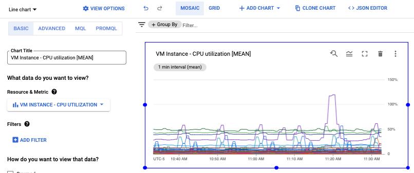 Exemplo de um gráfico de linha criado recentemente