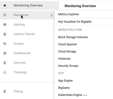 Show the predefined dashboard options.