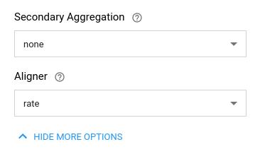 Opciones de agregación adicionales