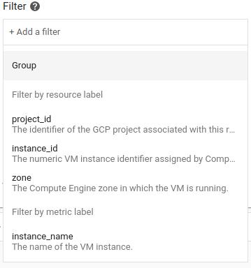 Listas de rótulos de filtro preenchidos previamente.