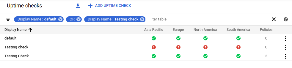 Sample uptime checks overview with filters.
