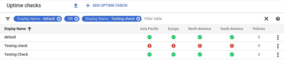 Visão geral das verificações de tempo de atividade com filtros de exemplo.