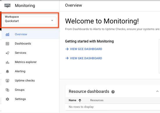 Menu de navegação de monitoramento com o Quickstart selecionado.