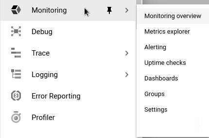 Menu includes Monitoring overview, Metrics Explorer,   Alerting, Uptime checks,Dashboards,Groups, Settings, and Stackdriver console.