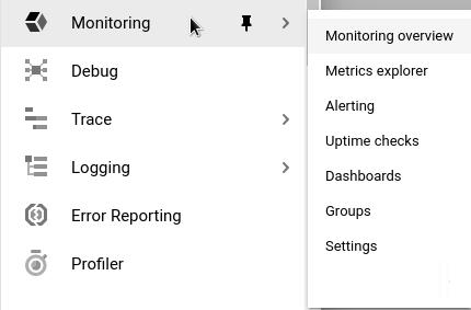 O menu inclui a visão geral do Monitoring, o Metrics Explorer, Alerting, Uptime checks, Dashboards, Groups, Settings e o console do Stackdriver.