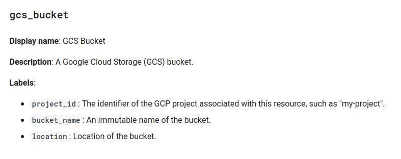 Entrée de la liste pour le bucket CloudStorage.