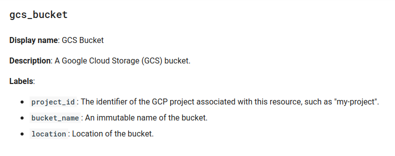 Listagem para o bucket do Cloud Storage.