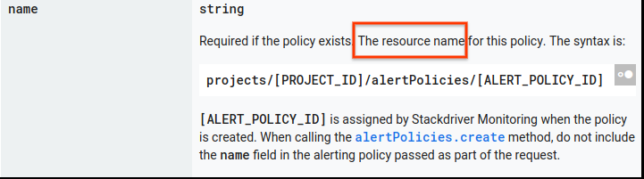 """""""Resource name"""" in API reference"""