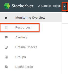 Painel de navegação do console do Stackdriver Monitoring.